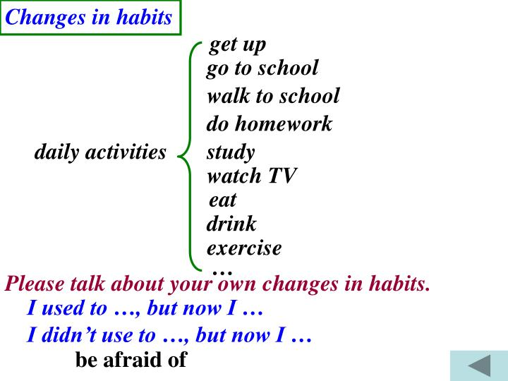 Changes in habits