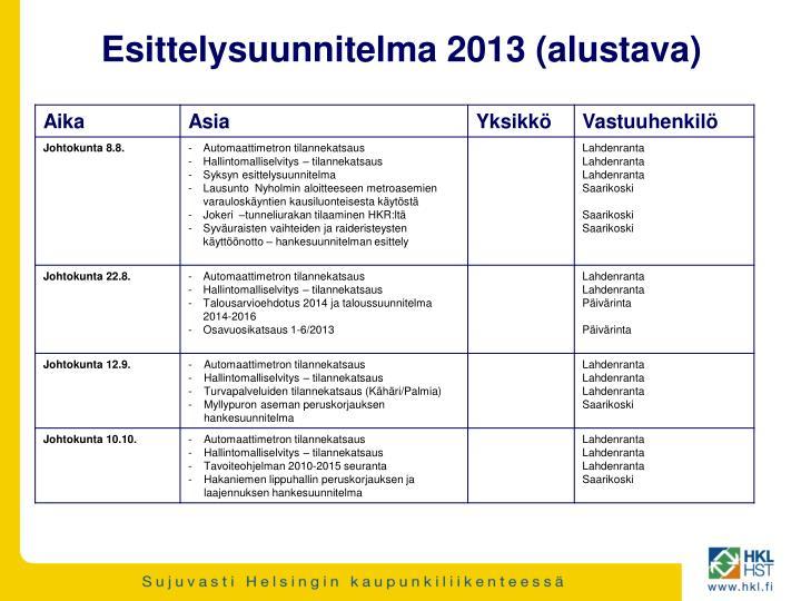 Esittelysuunnitelma 2013 (alustava)