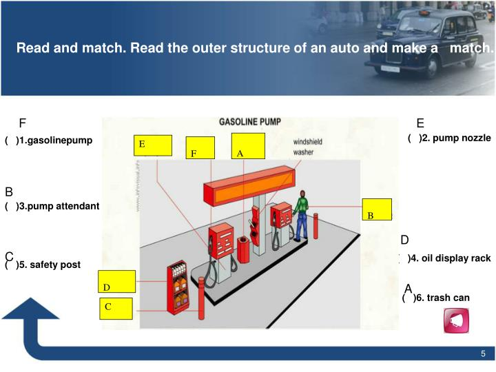 Read and match. Read the outer structure of an auto and make a   match.