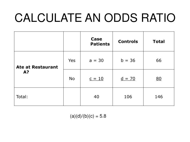 CALCULATE AN ODDS RATIO