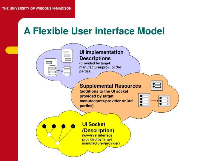 A Flexible User Interface Model