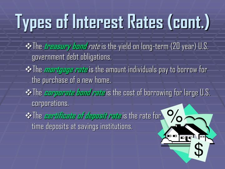Types of Interest Rates (cont.)