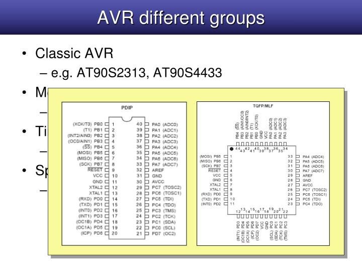 AVR different groups