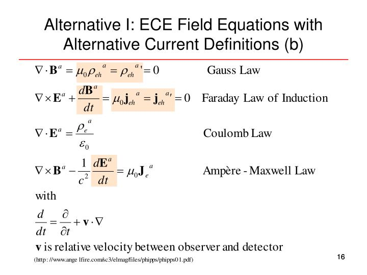 Alternative I: ECE Field Equations with Alternative Current Definitions (b)