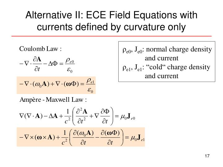 Alternative II: ECE Field Equations with currents defined by curvature only