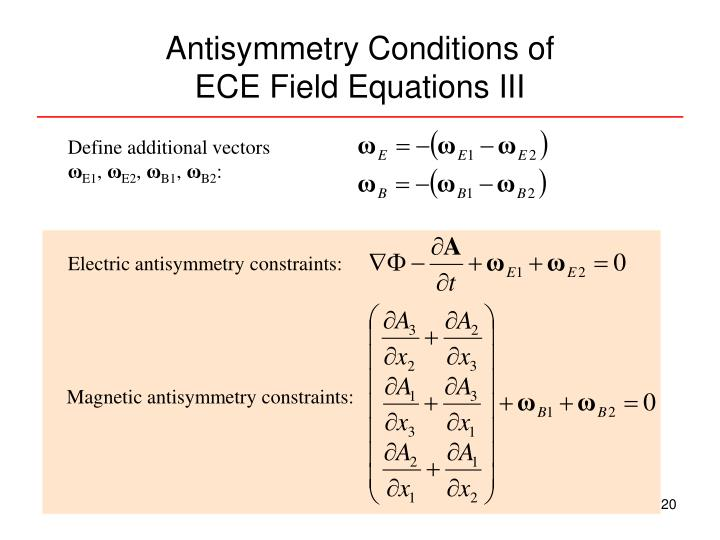 Antisymmetry Conditions of