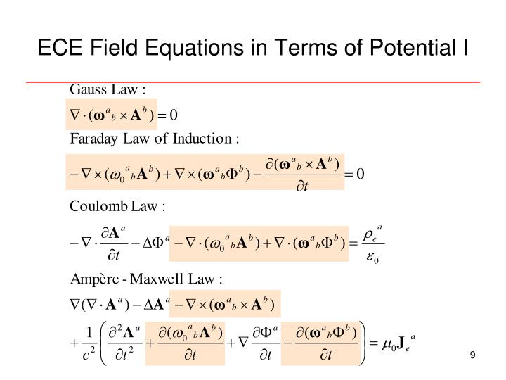 ECE Field Equations in Terms of Potential I