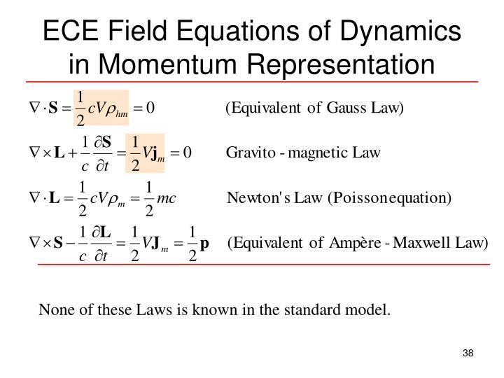 ECE Field Equations of Dynamics