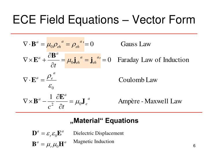 ECE Field Equations – Vector Form