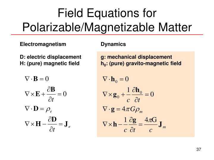 Field Equations for Polarizable/Magnetizable Matter