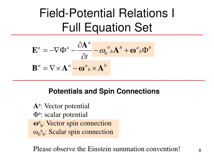 Field-Potential Relations I