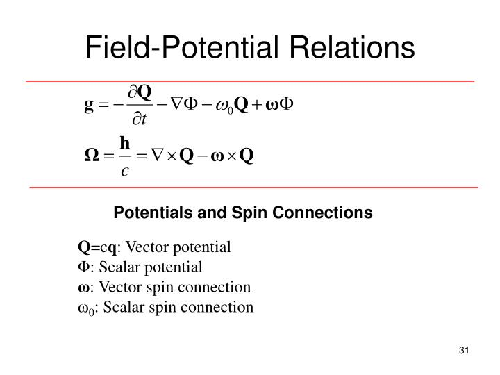 Field-Potential Relations