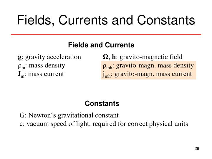Fields, Currents and Constants