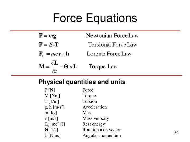 Force Equations