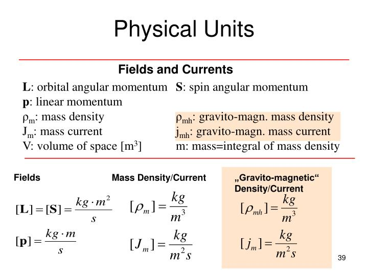 Physical Units