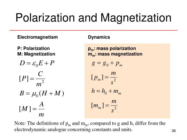 Polarization and Magnetization