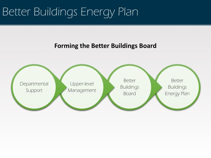 Better buildings energy plan