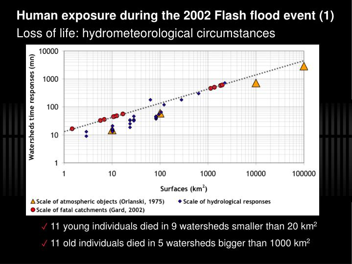 Human exposure during the 2002 Flash flood event (1)