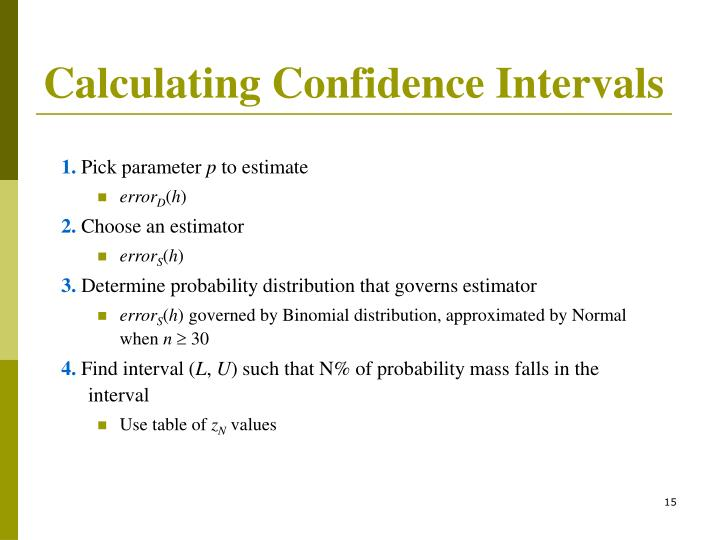 Calculating Confidence Intervals