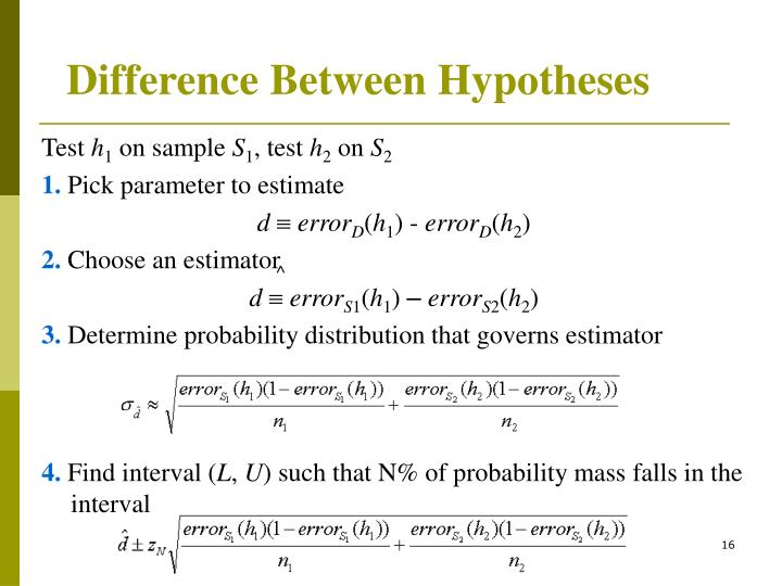 Difference Between Hypotheses