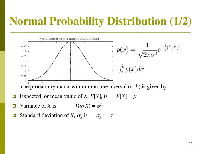 Normal Probability Distribution (1/2)
