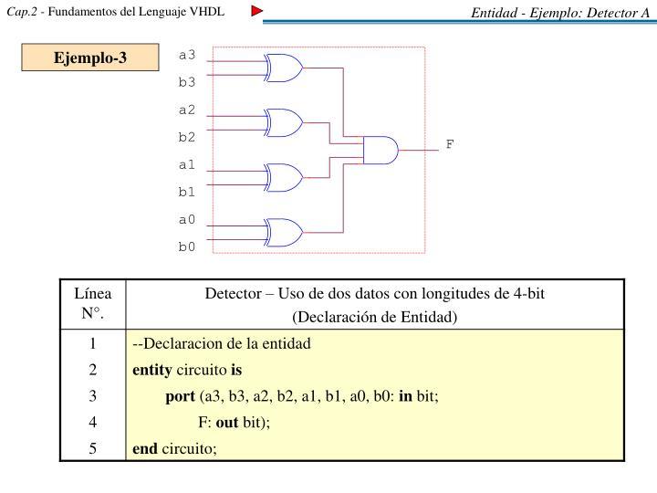 Entidad - Ejemplo: Detector A