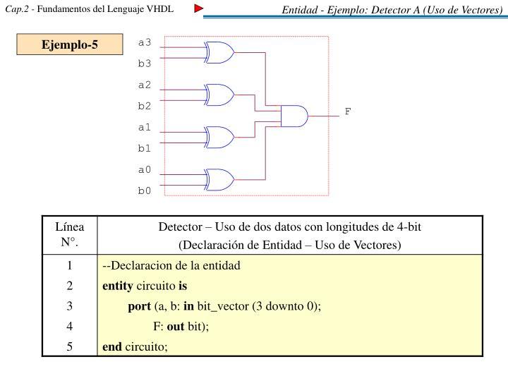 Entidad - Ejemplo: Detector A (Uso de Vectores)