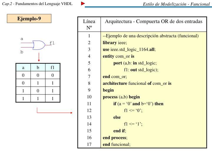 Estilo de Modelización - Funcional