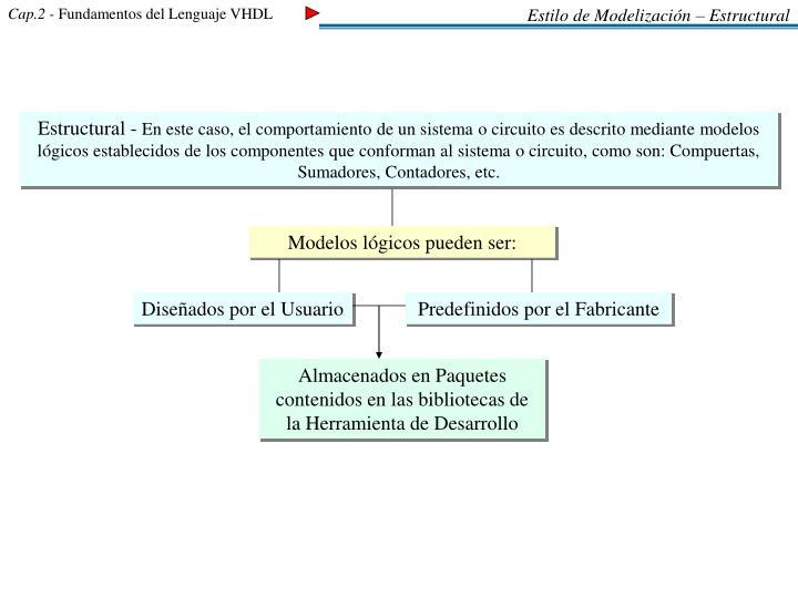 Estilo de Modelización – Estructural