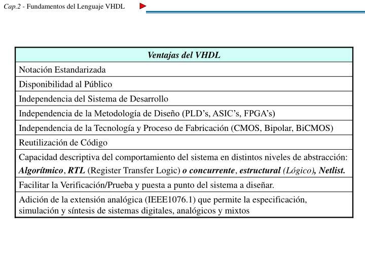 Ventajas del VHDL