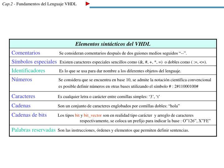 Elementos sintácticos del VHDL
