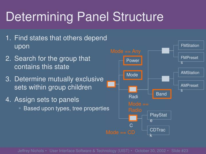 Determining Panel Structure
