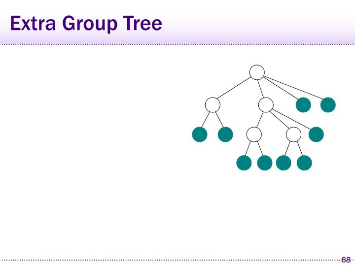 Extra Group Tree