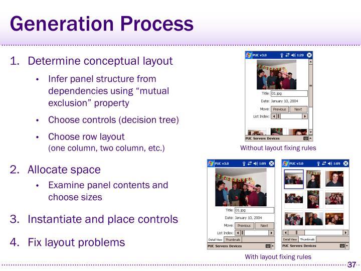 Generation Process