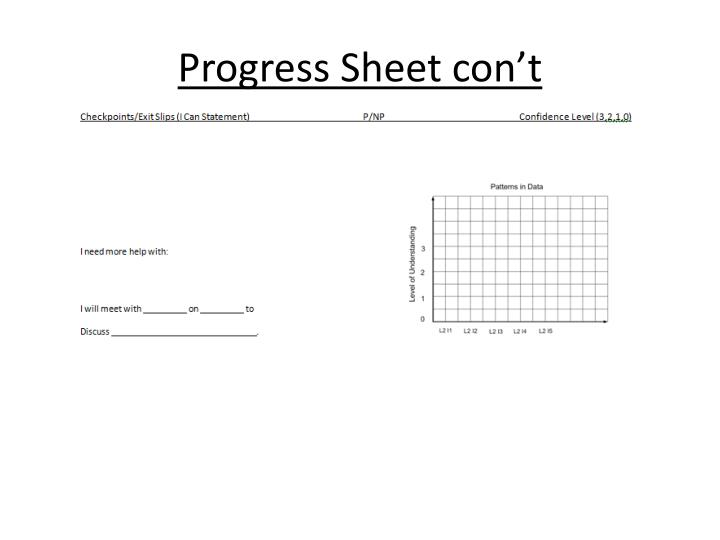 Progress Sheet