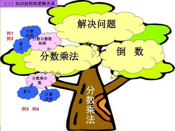 (二)知识结构和逻辑关系