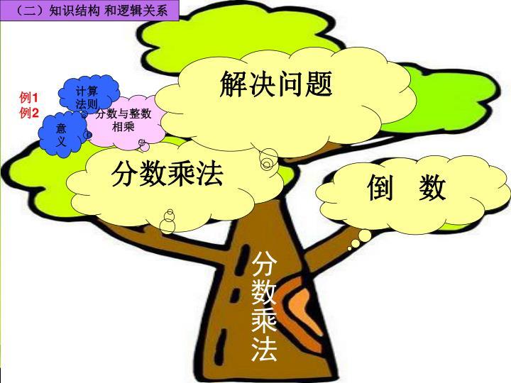 (二)知识结构 和逻辑关系