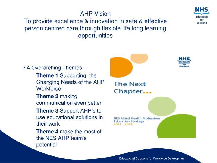 AHP Vision