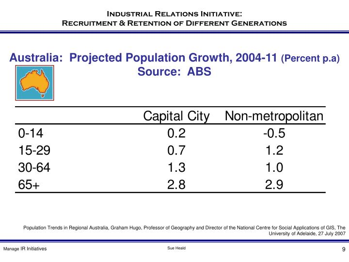 Australia:  Projected Population Growth, 2004-11