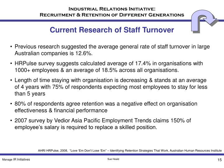 Current Research of Staff Turnover