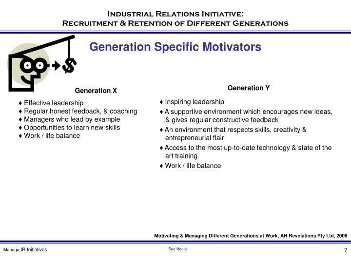 Generation Specific Motivators