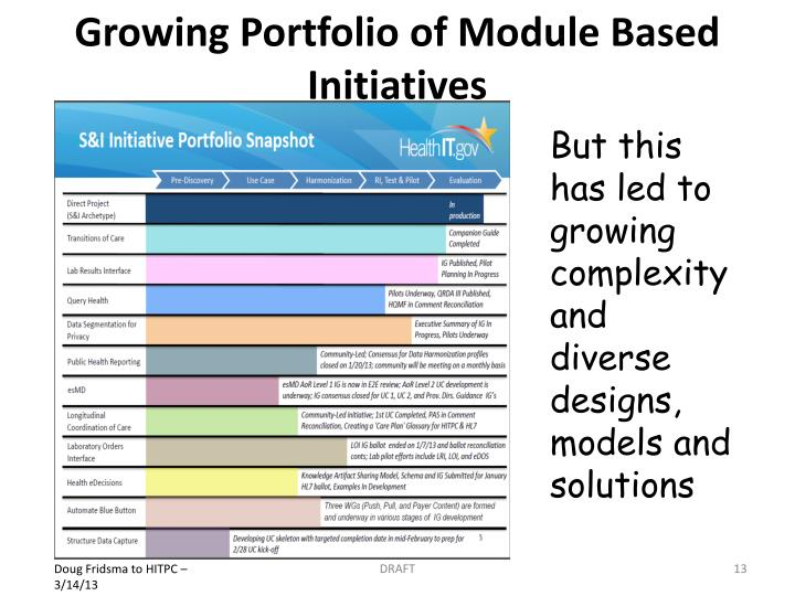Growing Portfolio of Module Based Initiatives