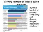 growing portfolio of module based initiatives