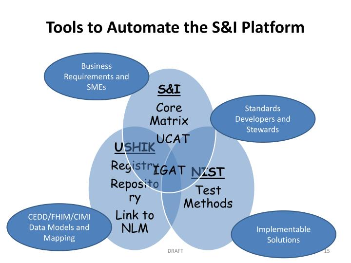 Tools to Automate the S&I Platform