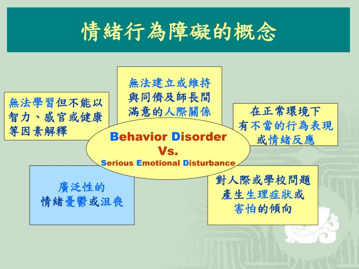 情緒行為障礙的概念
