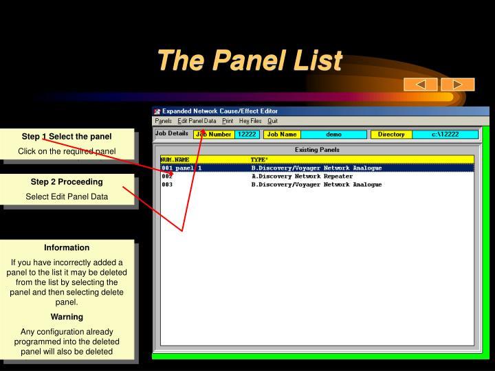 The Panel List