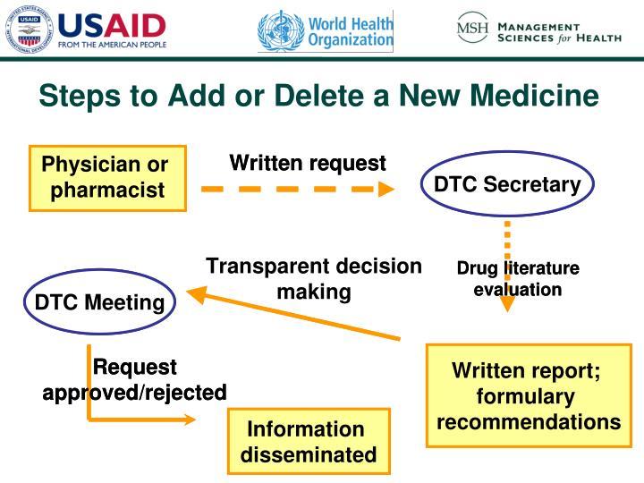 Steps to Add or Delete a New Medicine