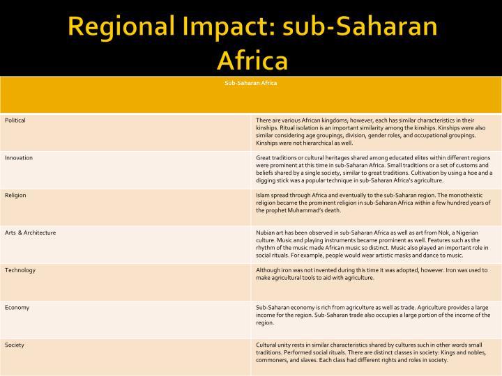 Regional Impact: sub-Saharan Africa