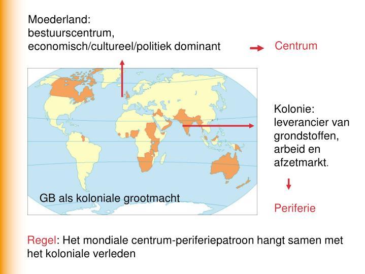 Moederland: