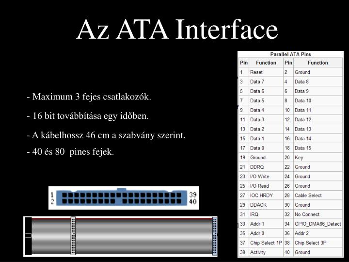 Az ata interface